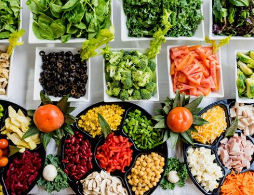 Plan Your Plate- Shifting to a Healthy Eating Style